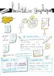 Annonce prochaines sessions de formation à la facilitation graphique