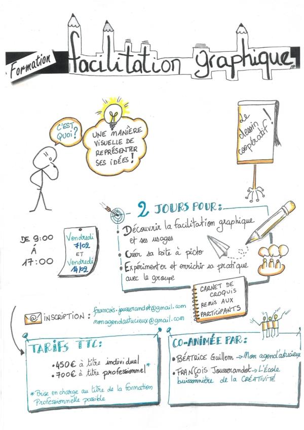 Formation facilitation graphique février 2020